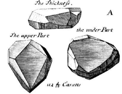 Tavernier's diagram of the Hope's 112-carat rough form